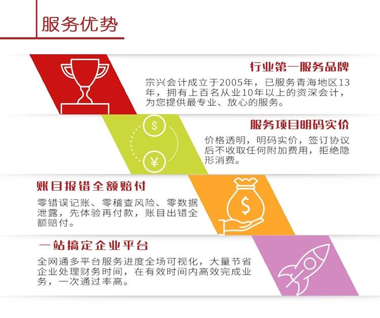西宁公司注册,公司注册查询,代办公司注册,公司注册流程及费用,公司注册